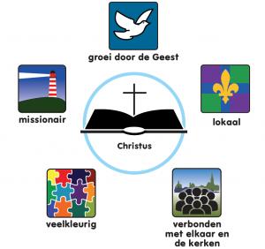 De visie van de kerk aan het plein - klik door voor meer info